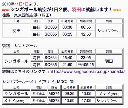 羽田国際空港からメナド(マナド)へ!!